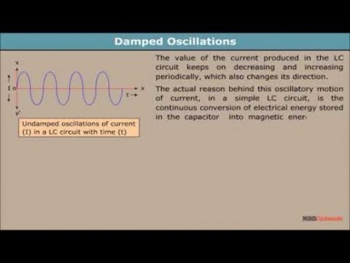 Class 12 Physics - Damped And LC Oscillations Video by MBD Publishers