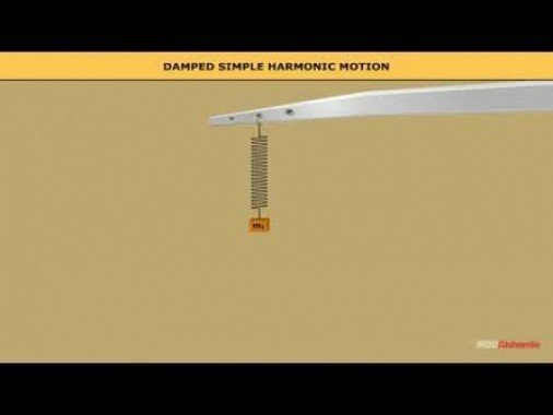 Class 11 Physics - Damped Simple Harmonic Motion Video by MBD Publishers