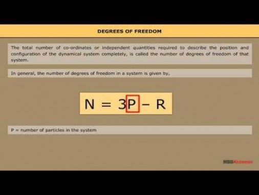 Class 11 Physics - Degrees Of Freedom Video by MBD Publishers