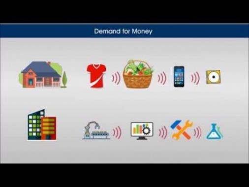 Class 12 Macroeconomics - Demand And Supply Of Money Video by MBD Publishers