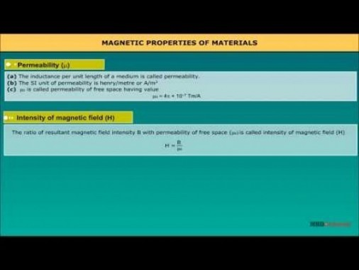 Class 12 Physics - Diamagnetic - Paramagnetic And Ferromagnetic Materials Video by MBD Publishers