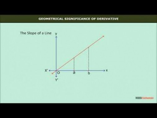 Class 12 Maths - Differentiability Video by MBD Publishers