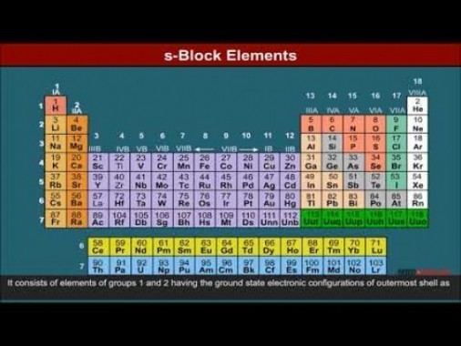 Class 11 Chemistry - Division of Elements Into S - P - D And F - Blocks Video by MBD Publishers