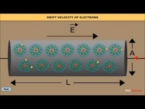 Class 12 Physics - Drift Velocity Of Electrons Video by MBD Publishers