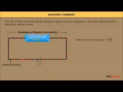 Class 12 Physics - Electric Current In Conductors And Ohms Law Video by MBD Publishers