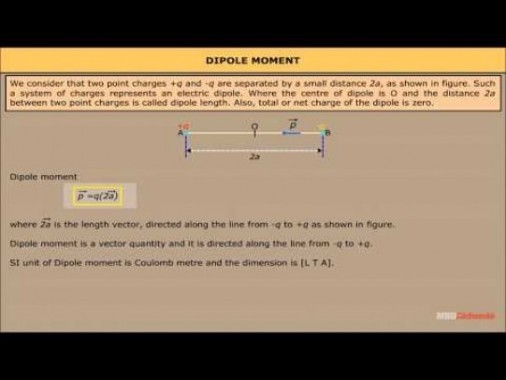 Class 12 Physics - Electric Flux And Dipole Video by MBD Publishers