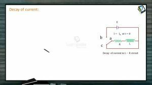 Electro Magnetic Induction - Decay Of Current (Session 5)