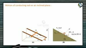 Electro Magnetic Induction - Motion Of Conducting Rod On An Inclined Plane (Session 2)