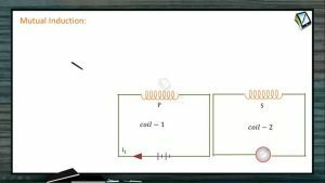 Electro Magnetic Induction - Mutual Induction (Session 4)