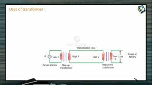 Electro Magnetic Induction - Uses Of Transformer (Session 6)
