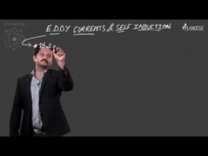 Electromagnetic Induction - EDDY Currents Self Induction Video By Plancess
