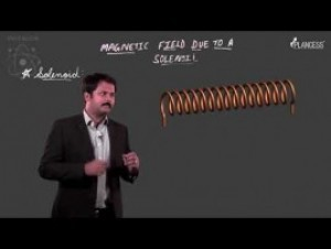 Electromagnetic Induction - Magnetic Field Due To A Solenoid Video By Plancess