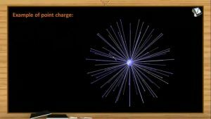 Electrostatics - Example Of Point Charge (Session 5 & 6)