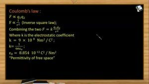 Electrostatics - Introduction To Coulombs Law (Session 1)