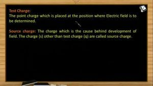 Electrostatics - Test And Source Charges And Electric Field Of Point Charge (Session 3)