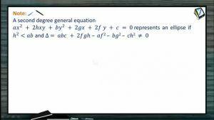 Ellipse - Standard Equation Of Ellipse (Session 1)