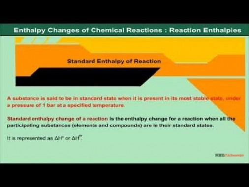 Class 11 Chemistry - Enthalpy Changes Of Chemical Reactions Video by MBD Publishers