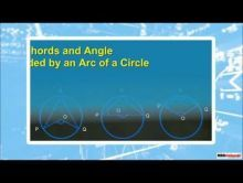 Class 9 Maths - Equal Chords And Angle Subtended By An Arc Of A Circle Video by MBD Publishers
