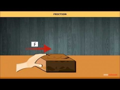 Class 11 Physics - Equilibrium Of Concurrent Forces Video by MBD Publishers