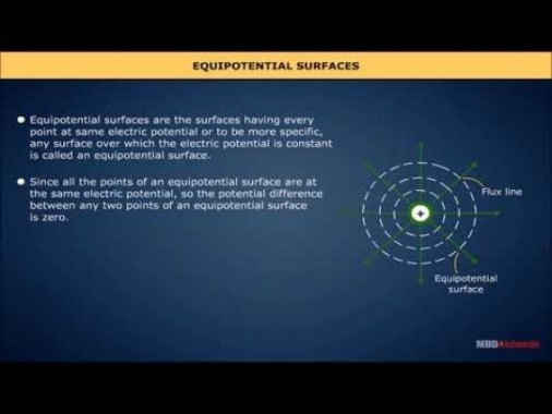Class 12 Physics - Equipotential Surfaces Video by MBD Publishers