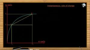 Essential Mathematics For Physics - Instantaneous Rate Of Change (Session 2)