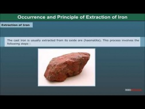 Class 12 Chemistry - Extraction Of Some Important Metals Video by MBD Publishers