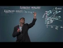 Extractive Metallurgy - Ellingham Diagram Video By Plancess
