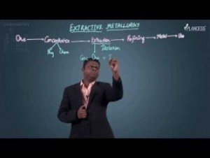 Extractive Metallurgy - Extraction-I Video By Plancess