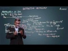 Extractive Metallurgy - Metallurgy Of Zinc Video By Plancess