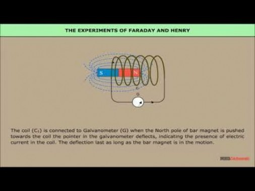 Class 12 Physics - Faradays Law Video by MBD Publishers