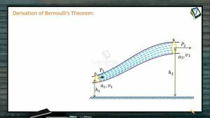 Fluids - Derivation Of Bernoullis Theorem (Session 4 & 5)