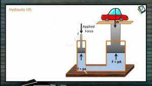 Fluids - Hydraulic Lift (Session 1)