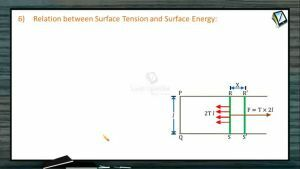 Fluids - Relation Between Surface Tension And Surface Energy (Session 6)