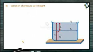 Fluids - Variation Of Pressure With Height (Session 1)