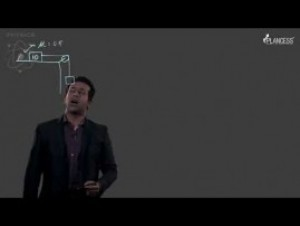 Forces And Laws Of Motion - Example-II Video By Plancess