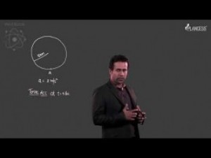 Forces And Laws Of Motion - Example-IV Video By Plancess