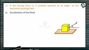 Friction - Driving Force Is Inclined Upwards At An Angle To The Horizontal (Session 4)