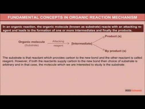 Class 11 Chemistry - Fundamental Concepts In Organic Reaction Mechanism Video by MBD Publishers