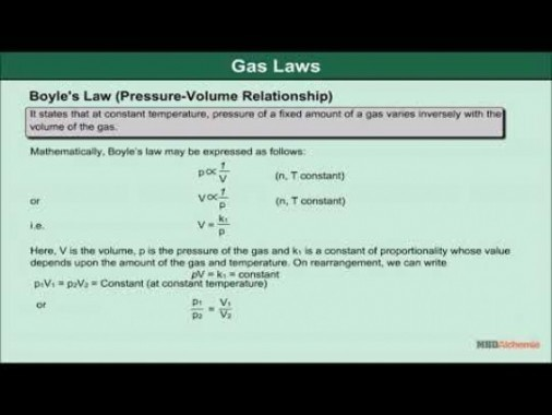 Class 11 Chemistry - Gas Laws Video by MBD Publishers