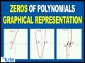 Class 10 Mathematics - Geometric Meaning Of Zeroes Of Polynomials Video by Lets Tute