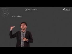 Gravitation - Gravitation Potential Energy Video By Plancess