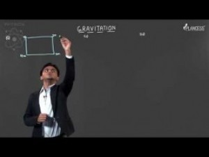 Gravitation - Illustration-I Video By Plancess
