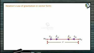Gravitation - Newtons Law Of Gravitation In Vector Form (Session 1)