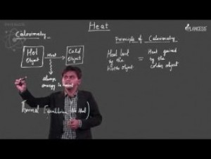 Heat Transfer - Calorimetry Video By Plancess