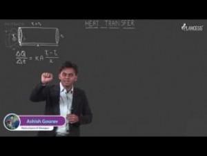 Heat Transfer - Heat Current Video By Plancess