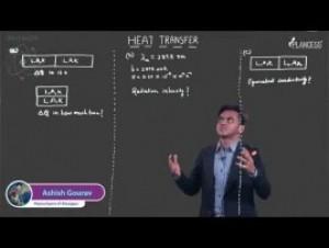 Heat Transfer - Illustrations Video By Plancess