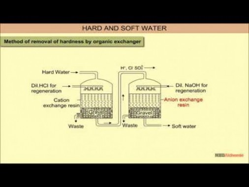 Class 11 Chemistry - Heavy Water Video by MBD Publishers