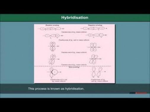 Class 11 Chemistry - Hybridisation Video by MBD Publishers