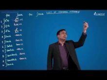 Indefinite Integration - List Of Standard Integrals Part-II Video By Plancess