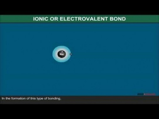 Class 11 Chemistry - Ionic Bond Video by MBD Publishers
